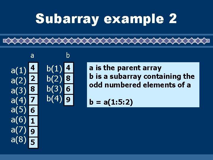 Subarray example 2 a a(1) a(2) a(3) a(4) a(5) a(6) a(7) a(8) 4 2