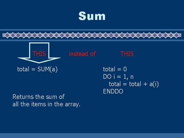 Sum THIS instead of total = SUM(a) Returns the sum of all the items