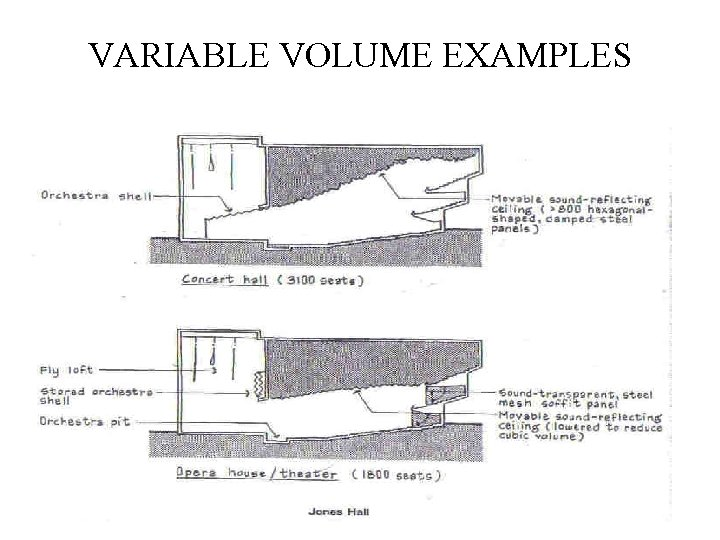 VARIABLE VOLUME EXAMPLES