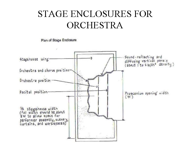 STAGE ENCLOSURES FOR ORCHESTRA