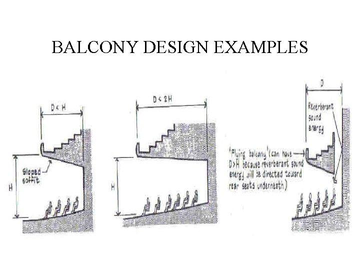 BALCONY DESIGN EXAMPLES