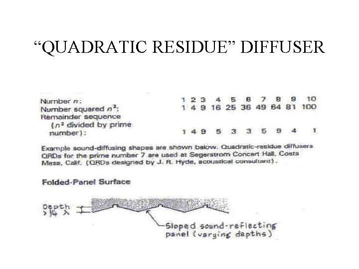 """""""QUADRATIC RESIDUE"""" DIFFUSER"""