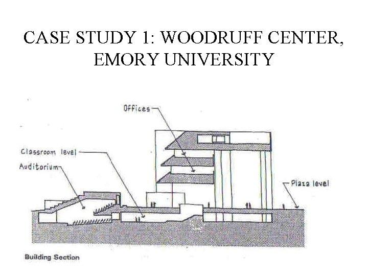 CASE STUDY 1: WOODRUFF CENTER, EMORY UNIVERSITY