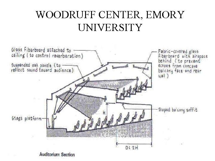 WOODRUFF CENTER, EMORY UNIVERSITY