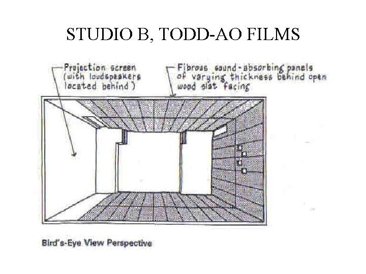 STUDIO B, TODD-AO FILMS
