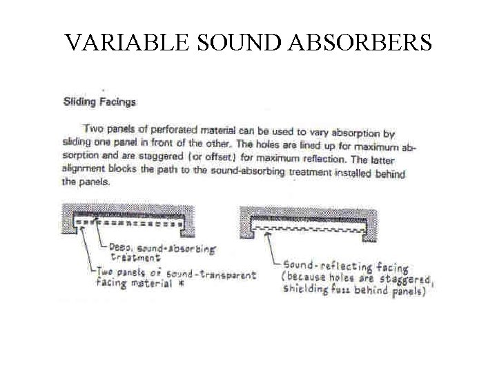 VARIABLE SOUND ABSORBERS