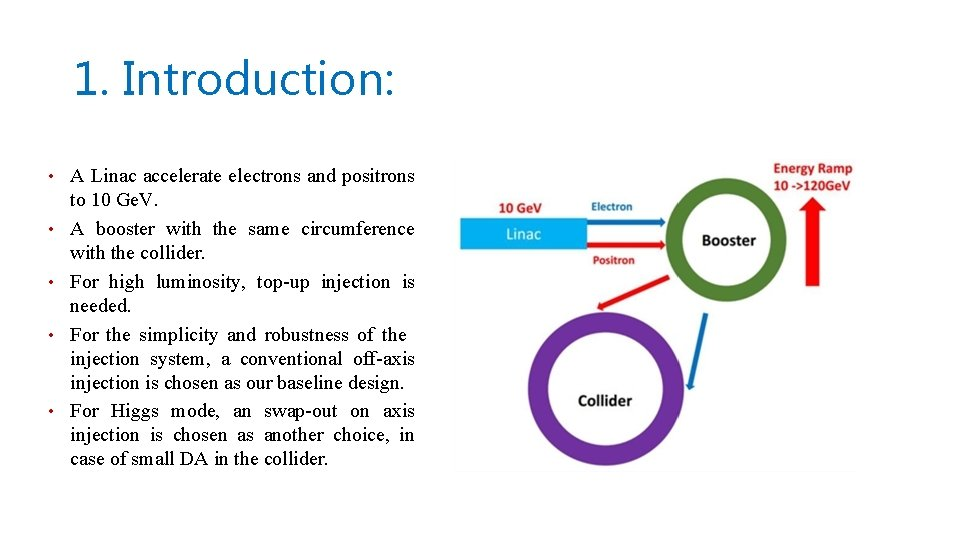 1. Introduction: • A Linac accelerate electrons and positrons • • to 10 Ge.