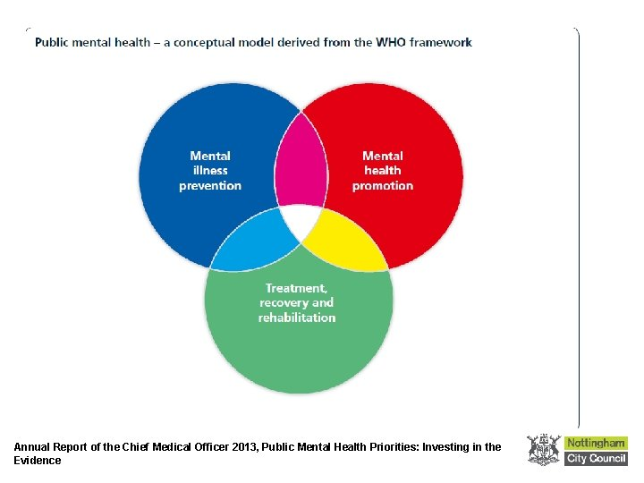 Annual Report of the Chief Medical Officer 2013, Public Mental Health Priorities: Investing in