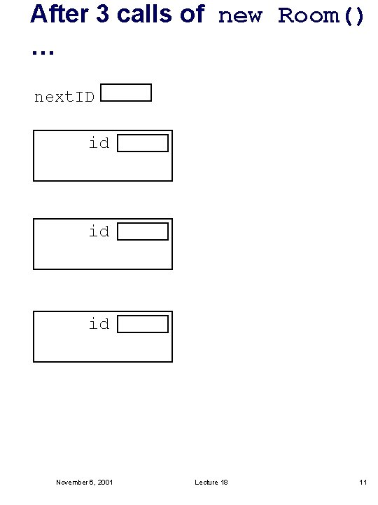 After 3 calls of new Room() … next. ID id id id November 6,