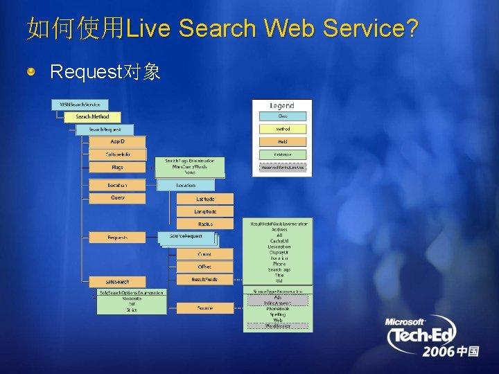 如何使用Live Search Web Service? Request对象