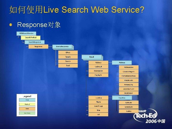 如何使用Live Search Web Service? Response对象