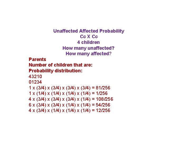 Unaffected Affected Probability Cc X Cc 4 children How many unaffected? How many affected?