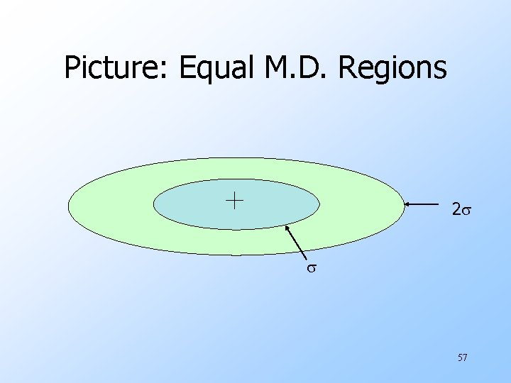 Picture: Equal M. D. Regions 2 57
