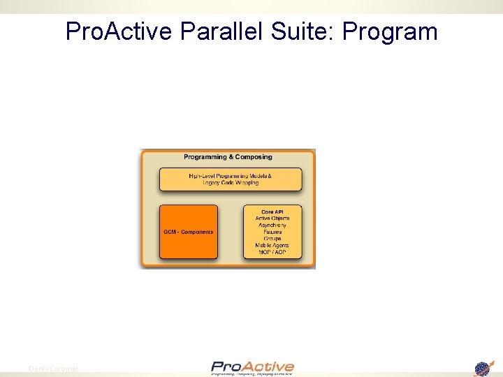 Pro. Active Parallel Suite: Program 13 Denis Caromel