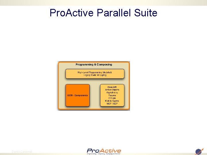 Pro. Active Parallel Suite 30 Denis Caromel