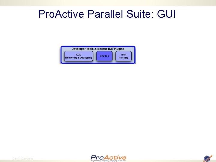 Pro. Active Parallel Suite: GUI 4 Denis Caromel