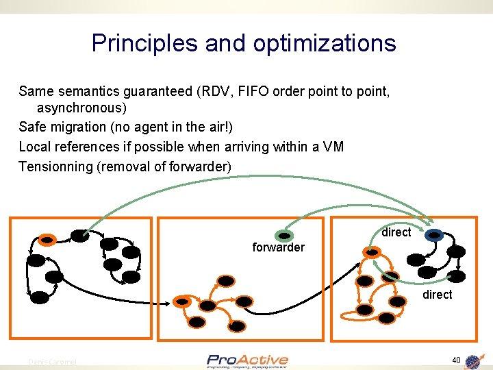 Principles and optimizations Same semantics guaranteed (RDV, FIFO order point to point, asynchronous) Safe