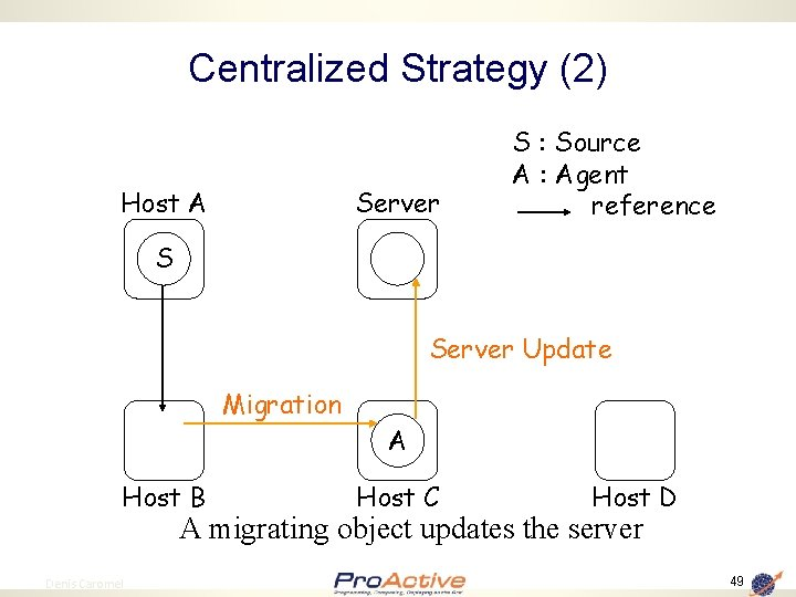 Centralized Strategy (2) Host A Server S : Source A : Agent reference S
