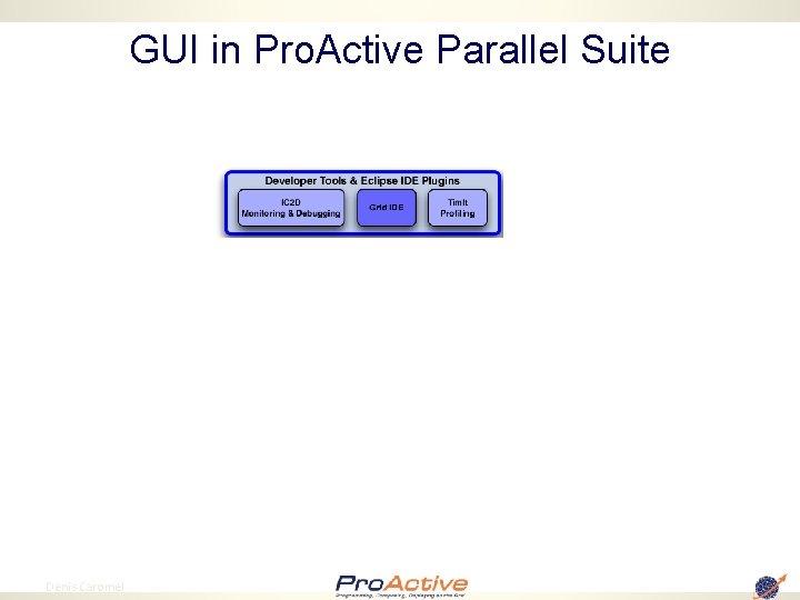 GUI in Pro. Active Parallel Suite 63 Denis Caromel