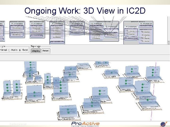 Ongoing Work: 3 D View in IC 2 D 68 Denis Caromel