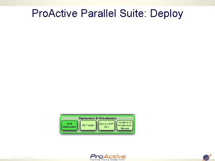 Pro. Active Parallel Suite: Deploy 7 Denis Caromel