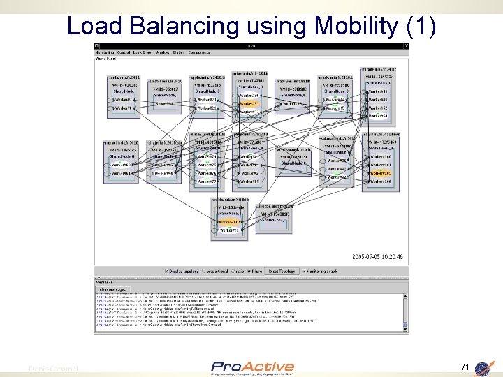 Load Balancing using Mobility (1) 71 Denis Caromel 71