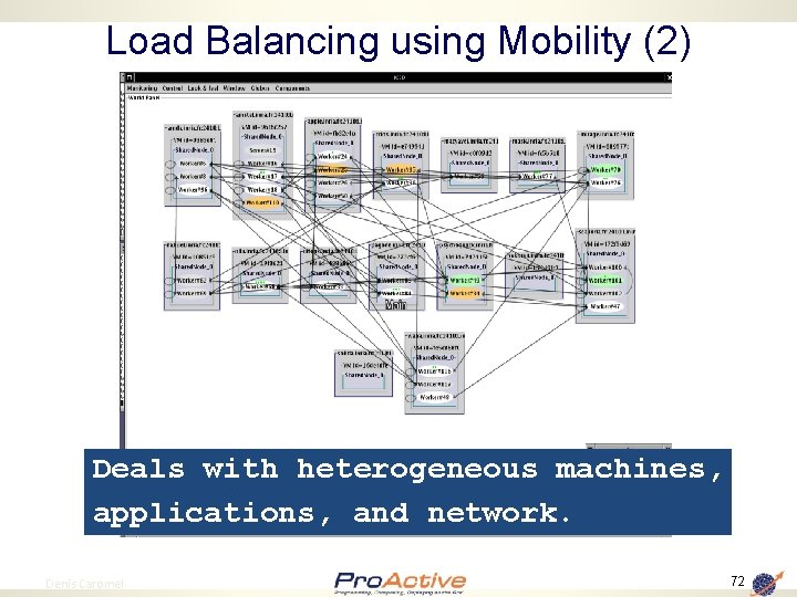Load Balancing using Mobility (2) Deals with heterogeneous machines, applications, and network. 72 Denis