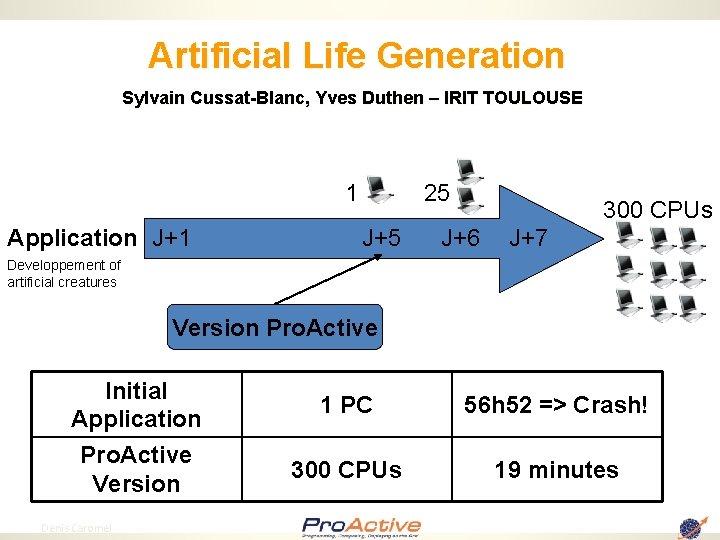 Artificial Life Generation Sylvain Cussat-Blanc, Yves Duthen – IRIT TOULOUSE 1 Application J+1 25