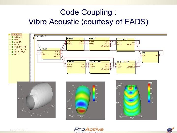 Code Coupling : Vibro Acoustic (courtesy of EADS) 76 Denis Caromel