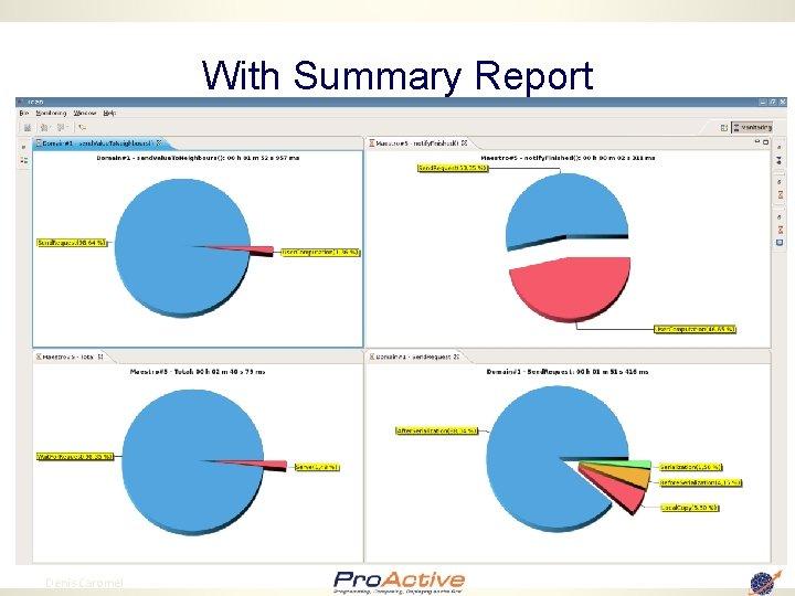 With Summary Report 95 Denis Caromel
