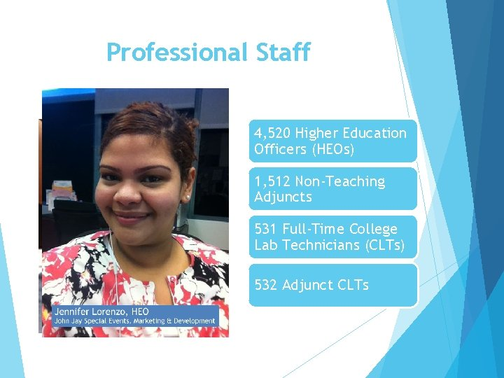 Professional Staff 4, 520 Higher Education Officers (HEOs) 1, 512 Non-Teaching Adjuncts 531 Full-Time