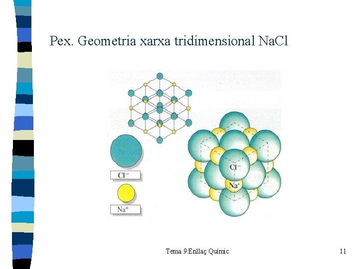 Pex. Geometria xarxa tridimensional Na. Cl Tema 9: Enllaç Químic 11