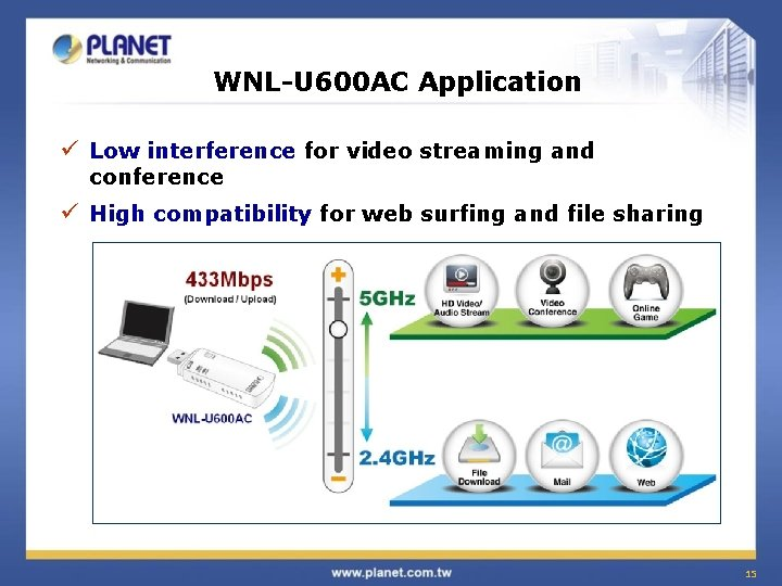 WNL-U 600 AC Application ü Low interference for video streaming and conference ü High