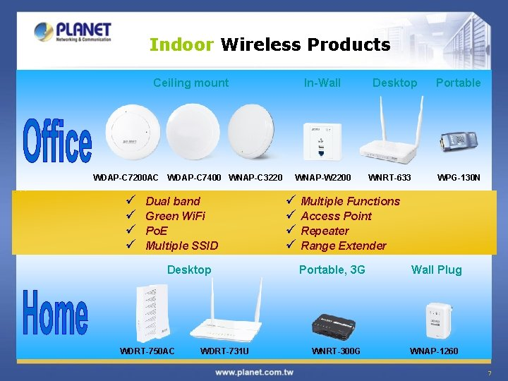 Indoor Wireless Products Ceiling mount WDAP-C 7200 AC WDAP-C 7400 WNAP-C 3220 ü ü