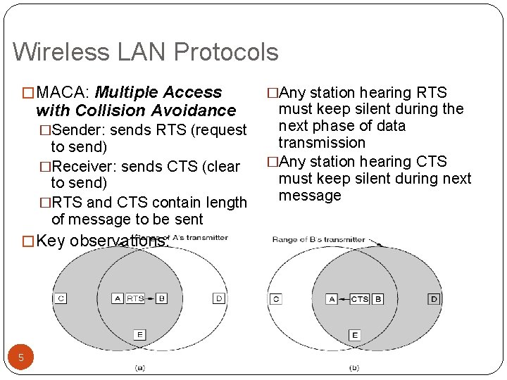 Wireless LAN Protocols � MACA: Multiple Access with Collision Avoidance �Sender: sends RTS (request