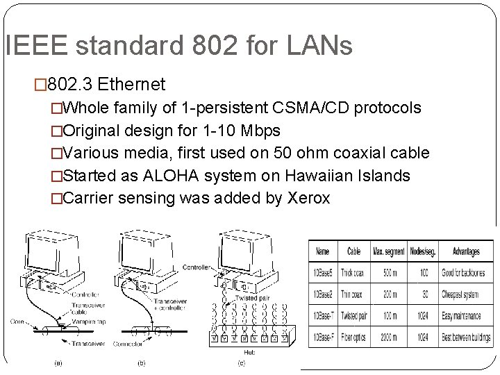 IEEE standard 802 for LANs � 802. 3 Ethernet �Whole family of 1 -persistent