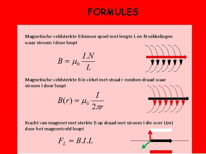 FORMULES Magnetische veldsterkte B binnen spoel met lengte L en N wikkelingen waar stroom