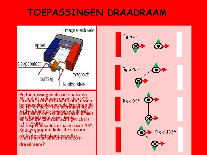 TOEPASSINGEN DRAAM fig a 0 o fig b 45 o Bij toepassingen draait vaak