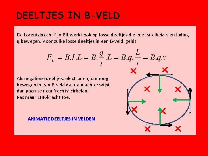 DEELTJES IN B-VELD De Lorentzkracht FL = BIL werkt ook op losse deeltjes die
