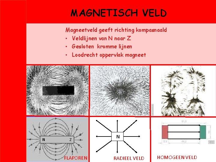 MAGNETISCH VELD Magneetveld geeft richting kompasnaald • Veldlijnen van N naar Z • Gesloten