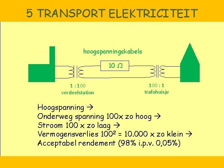 5 TRANSPORT ELEKTRICITEIT hoogspanningskabels 10 Ω 1 : 100 verdeelstation 100 : 1 trafohuisje
