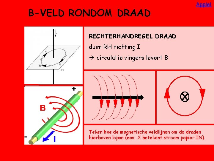 B-VELD RONDOM DRAAD Applet RECHTERHANDREGEL DRAAD duim RH richting I circulatie vingers levert B