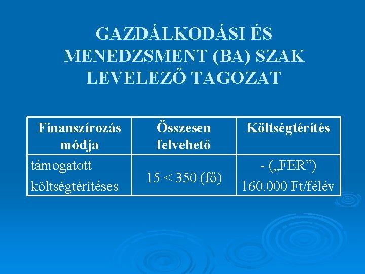 GAZDÁLKODÁSI ÉS MENEDZSMENT (BA) SZAK LEVELEZŐ TAGOZAT Finanszírozás módja támogatott költségtérítéses Összesen felvehető 15