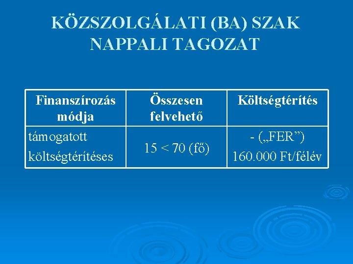 KÖZSZOLGÁLATI (BA) SZAK NAPPALI TAGOZAT Finanszírozás módja támogatott költségtérítéses Összesen felvehető 15 < 70