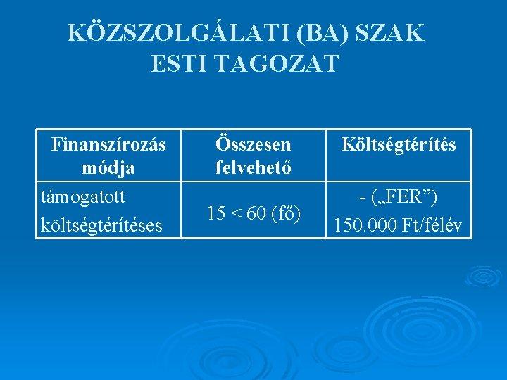 KÖZSZOLGÁLATI (BA) SZAK ESTI TAGOZAT Finanszírozás módja támogatott költségtérítéses Összesen felvehető 15 < 60