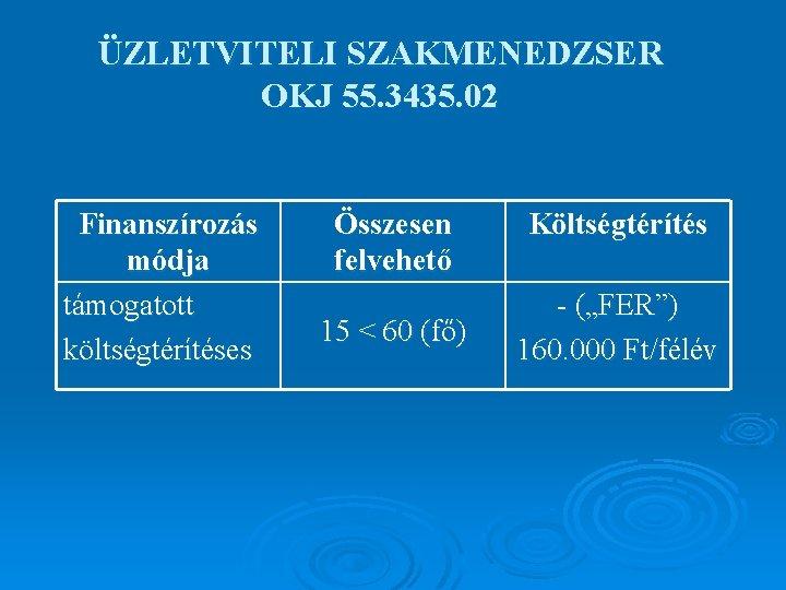 ÜZLETVITELI SZAKMENEDZSER OKJ 55. 3435. 02 Finanszírozás módja támogatott költségtérítéses Összesen felvehető 15 <