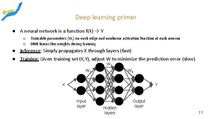 Deep learning primer ● A neural network is a function f(X) → Y ○