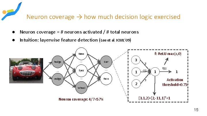 Neuron coverage → how much decision logic exercised ● Neuron coverage = # neurons
