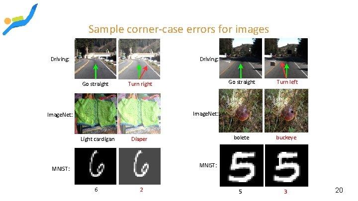 Sample corner-case errors for images Driving: Go straight Turn right Go straight Turn left