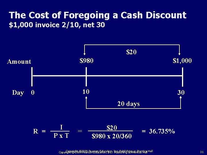 The Cost of Foregoing a Cash Discount $1, 000 invoice 2/10, net 30 $20